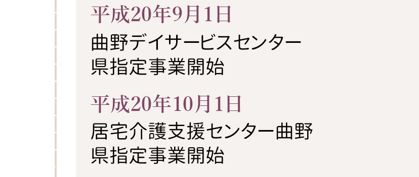 グループの歩み(平成20年)